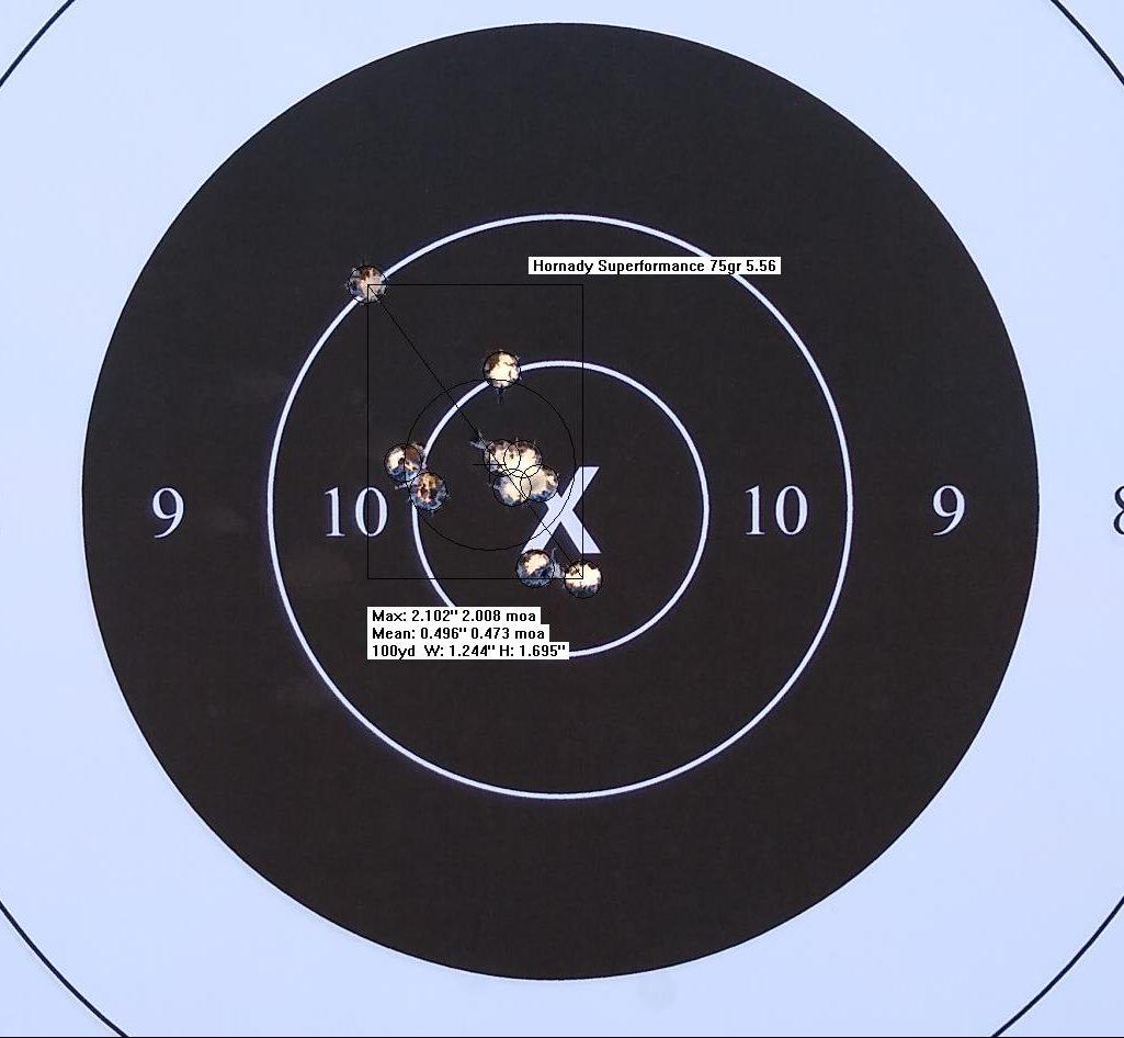 Defensive Rifle Ammo Range Report - Appalachian Tactical Academy